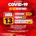 Boletim epidemiológico desta quinta-feira (04) registra mais um óbito por Covid-19 em Jaguarari