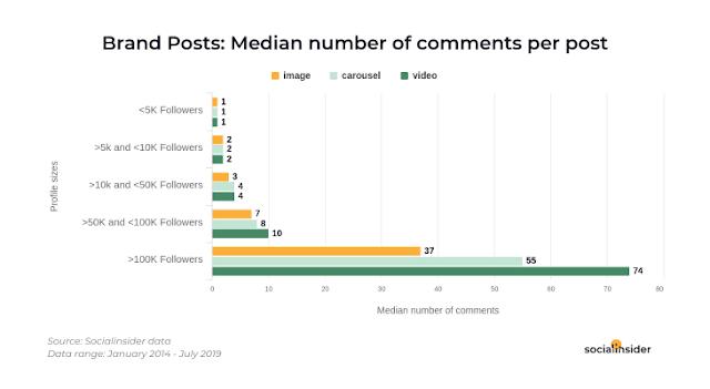 comentarios-media-recibidos