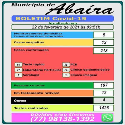 Boletim registra novo óbito por Covid-19 em Abaíra