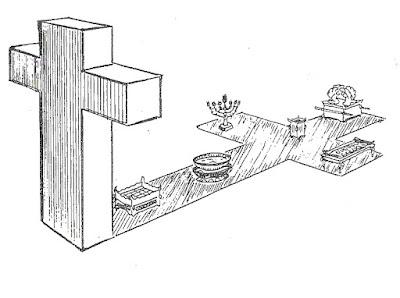 """A Tipologia Bíblica. Os Tipos São Mera """"Sombra Das Coisas Que Hão De Vir a Acontecer e Foi Falada Há Bíblia. Não é a realidade das coisas"""" (Hb 10.1) e, portanto, assim como todas as sombras,(tipos) oferecem meramente uma representação imperfeita, de modo que freqüentemente precisamos olhar para vários deles juntos para obtermos uma idéia completa da própria do que venha a ser.  A maioria dos objetos lança sombras de formas diferente, à medida que a luz incide sobre eles de várias direções.  Podemos fazer uma comparação entre eles, e definí-los ainda que o próprio objeto não esteja dentro do nosso campo de visão."""