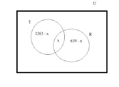 সংহতি - অনুশীলনী 1.1 - দশম শ্ৰেণী -উচ্চ গণিত- SETS - EXERCISE 1.1 - ADVANCED  MATHEMATICS - CALSS X