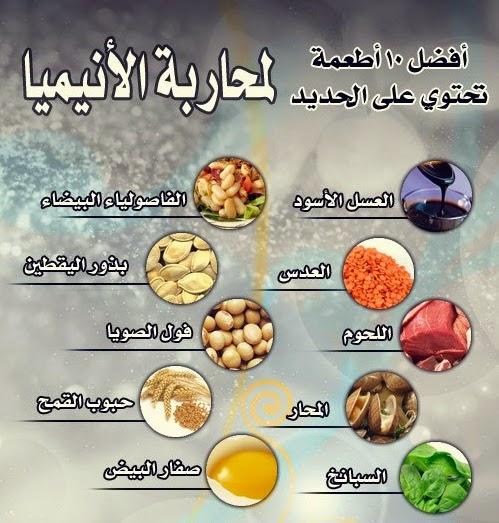 أفضل أطعمة تحتوي على نسبة عالية من الحديد لمحاربة الأنيميا و