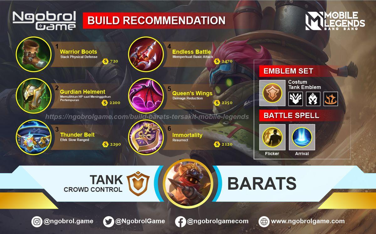 Build Barats Tersakit 2021 Mobile Legends