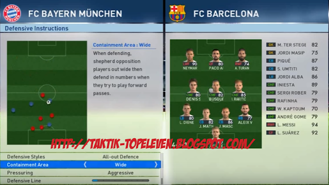 Tactics ( 4-3-3 ) Counter attack Munchen