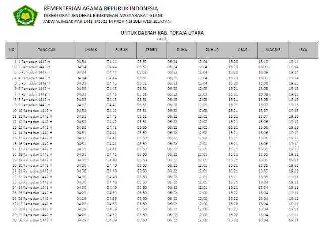 Jadwal Imsakiyah Ramadhan 1442 H Kabupaten Toraja Utara, Provinsi Sulawesi Selatan