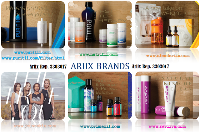 Ariix Brands