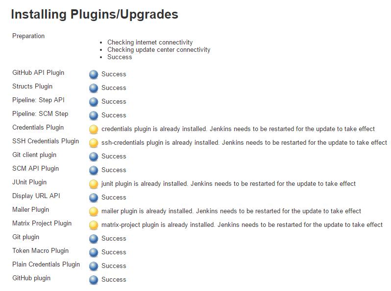Par's Blog: Test Drive Jenkins using Docker - Part II