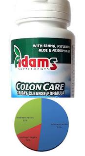 pareri coloncare cleanse forum detoxifierea colonului