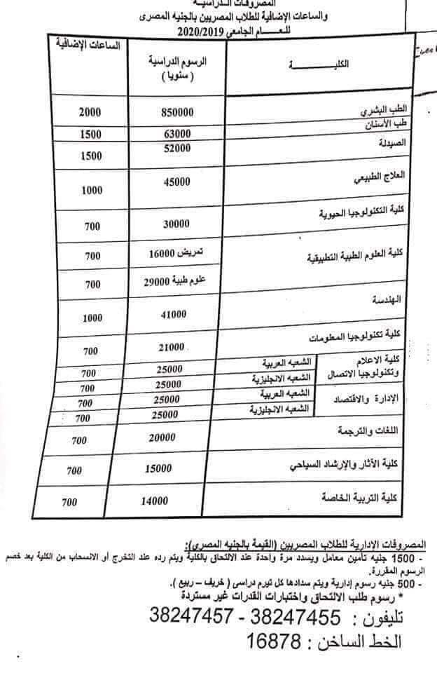 أسعار صيدلة في الجامعات الخاصة للعام الدراسي الجديد ٢٠١٩ /٢٠٢٠ 0%2B%25288%2529