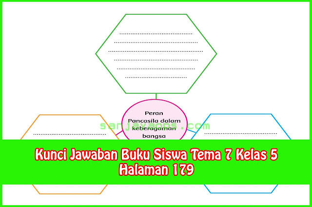 Kunci Jawaban Tema 7 Kelas 5 Halaman 179