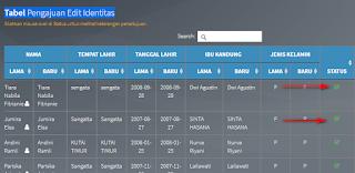 verval PD edita data siswa  di http://vervalpdnew.data.kemdikbud.go.id