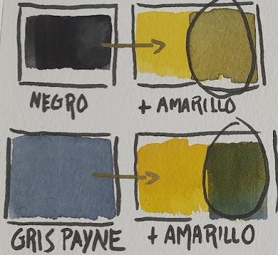 "<alt=""Cómo oscurecer amarillos""/>"
