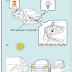 Chẩn đoán hệ thống chiếu sáng ô tô