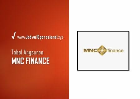 Tabel Angsuran MNC Finance