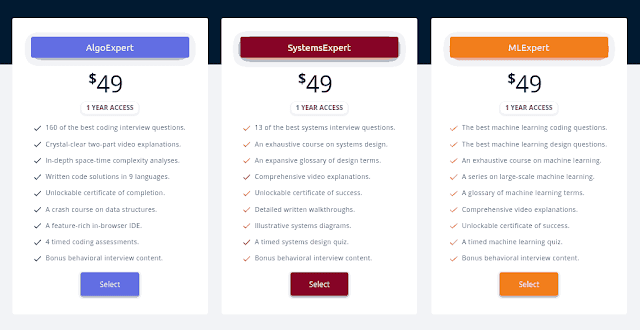 Must know things about Algoexpert's price