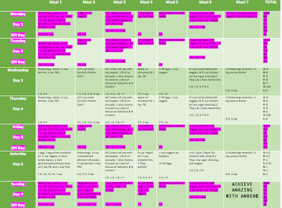 carb cycling meal plan, 22 minute hard corps meal plan. 21 day fix extreme meal plan, countdown to competetition meal plan