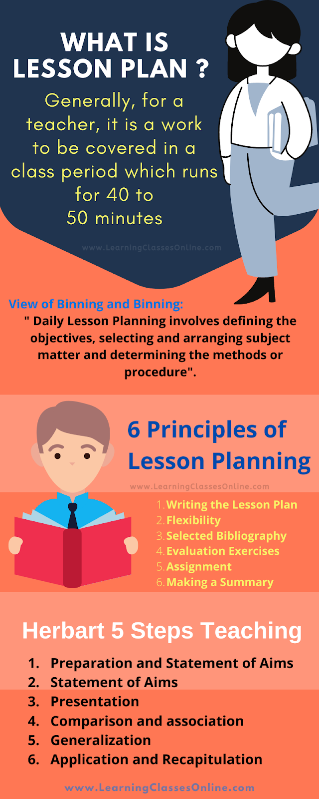Concept of Lesson Plan, Meaning of Lesson Plan ( What is Lesson Plan ?), Definition of Lesson Plan, How to Plan a Lesson?, Components of a Lesson Plan, Importance of Lesson Plan, Functions and Purpose of  Lesson Planning, What are the main principles, characteristics, and pre-requisites of Lesson Planning?, Characteristics of a Good or Ideal Lesson Plan, Basic Principles of Lesson Planning, Steps of Lesson Plan, Here are the Herbart 5 Steps on How to write a lesson Plan, Merits or Advantages of Herbartian Steps of Lesson Plan, Demerits or Disadvantages of Herbartian Five steps of teaching, Decisions Involved in Planning Lessons, How to Present Lesson Plan?, How to Write a Lesson Plan, 8 Steps of writing and making a lesson plan, Five Pillars of Effective lesson Planning, Types of Lesson Plan, Lesson Plan Videos, Lesson Plan PPT, Lesson Plan Format, Lesson Plan Template, Lesson Plan Examples ( Lesson PlanBook),