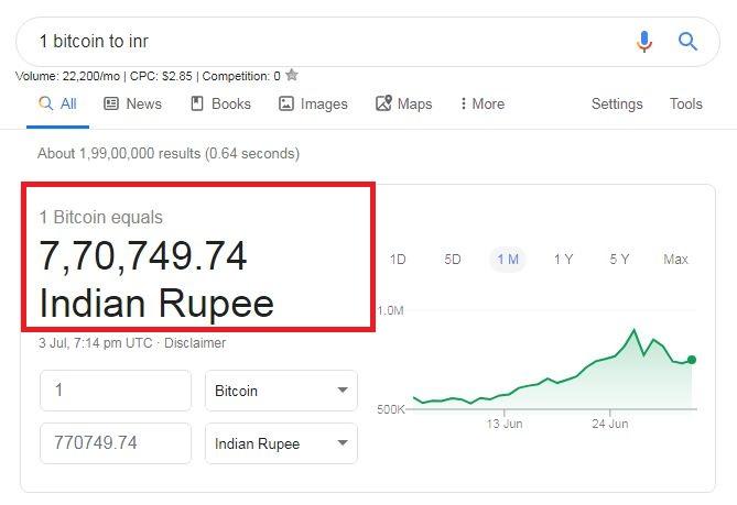 bitcoin kaise kamaye in hindi