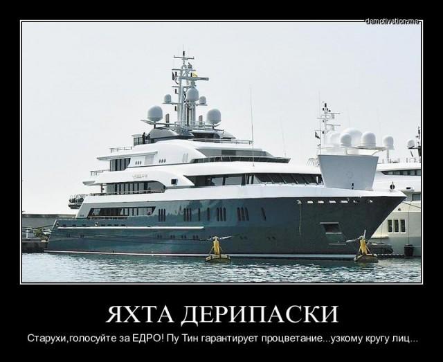 Россия оказалась в лидерах по числу купленных роскошных яхт