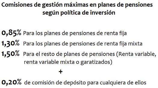 comisiones-gestion-maximas-planes-de-pensiones
