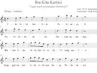 Chord dan Lirik Lagu Ibu Kita Kartini Ciptaan WR Supratman