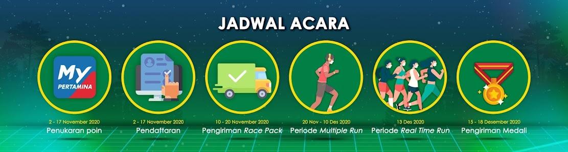 Jadwal - Pertamina Virtual Eco Run • 2020