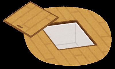 床下収納のイラスト(開いた状態)