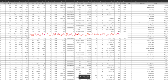 اسماء المقبولين في المرحلة الأولى من منحة العاطلين عن العمل 2019 في العراق 100 الف مواطن عراقي مستفيد