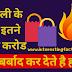 दीपावली/दीवाली के बारे मे मजेदार तथ्य । Interesting fcats about Diwali | Fact Gyan