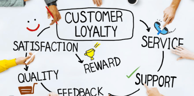 Best Ways to Improve Your Team's Customer Service