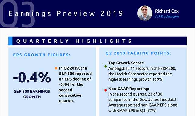 Earnings Preview 2019 #infographic