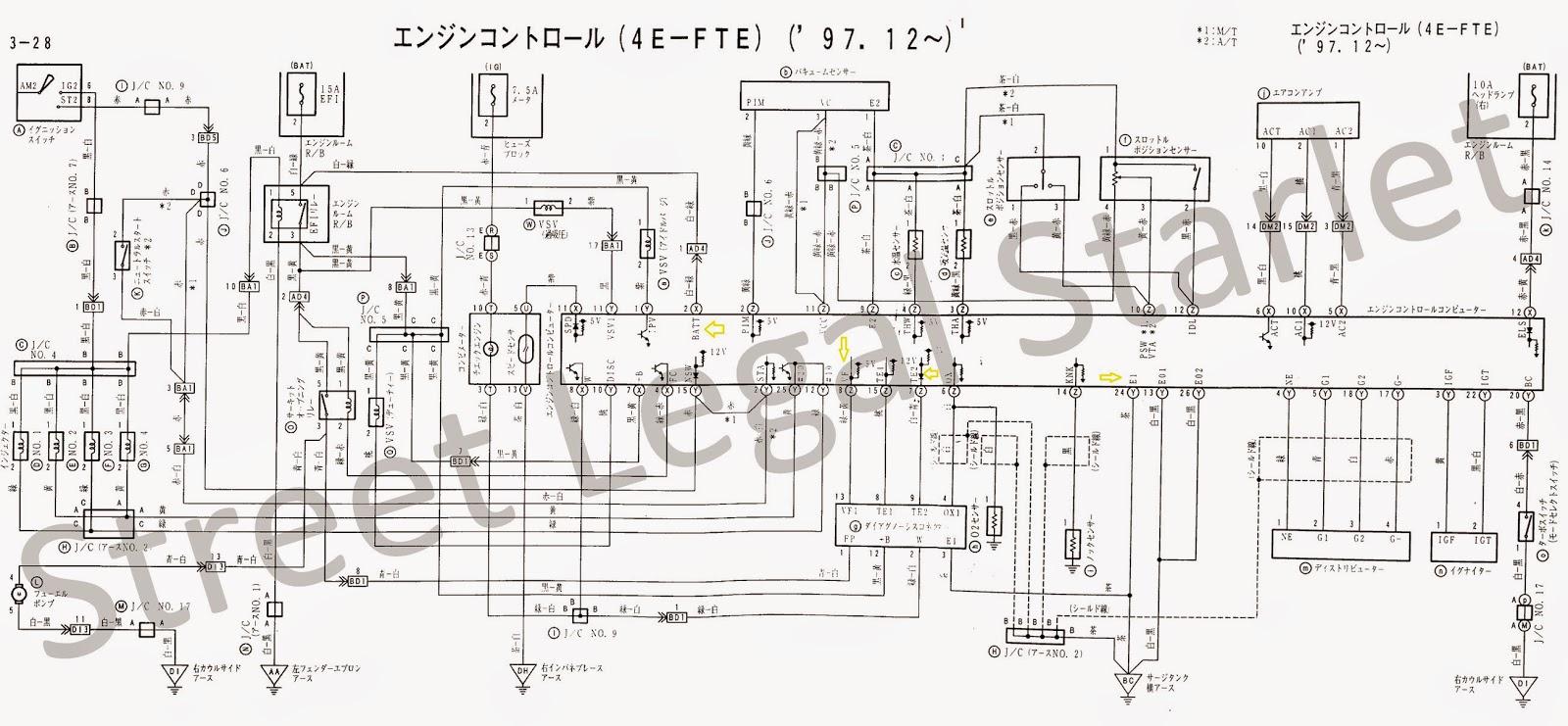 toyota starlet 4efe wiring diagram