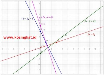 kunci jawaban matematika kelas 8 halaman 145 ayo kita berlatih 4.1
