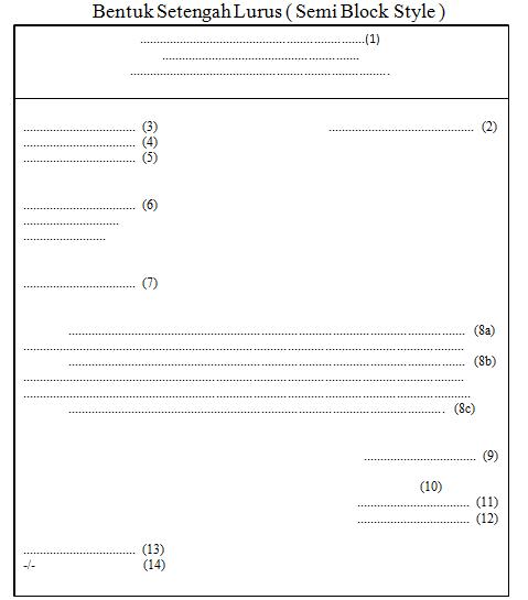 Contoh Format Surat Setengah Lurus Semi Block Style