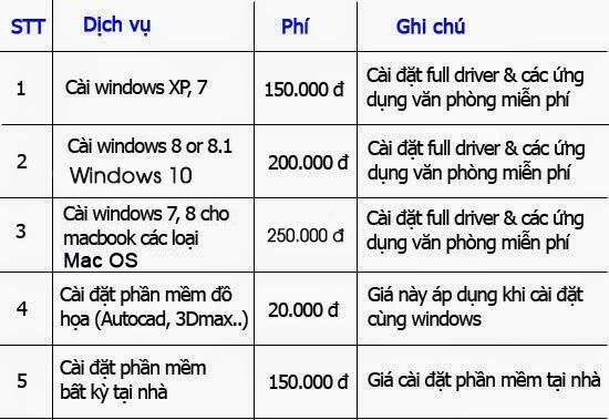 Bảng giá dịch vụ tại windows center