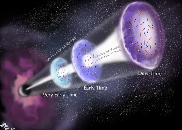 Astronomers make first detection of polarized radio waves in gamma ray burst jets