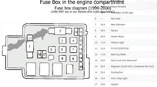 fuse box mobil civic ferio