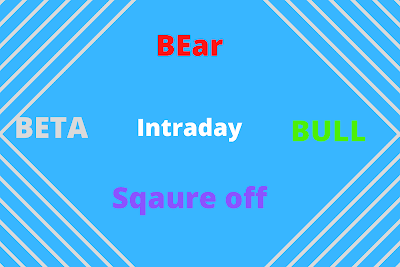 Basic Terminologies for Intraday trading