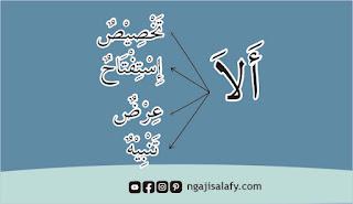 Kegunaan Lafadz Ala