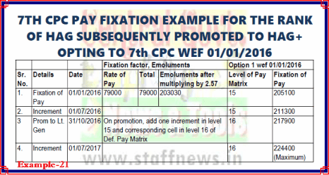 7th-cpc-pay-fixation-example-21