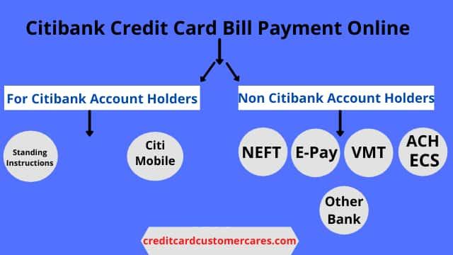 Citibank Credit Card Bill Payment Online