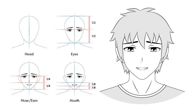 Ekspresi wajah malu laki-laki anime