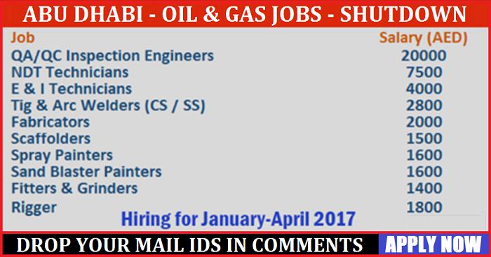 Abu Dhabi Oil and Gas - Shutdown Job Openings UAE   All Gulf