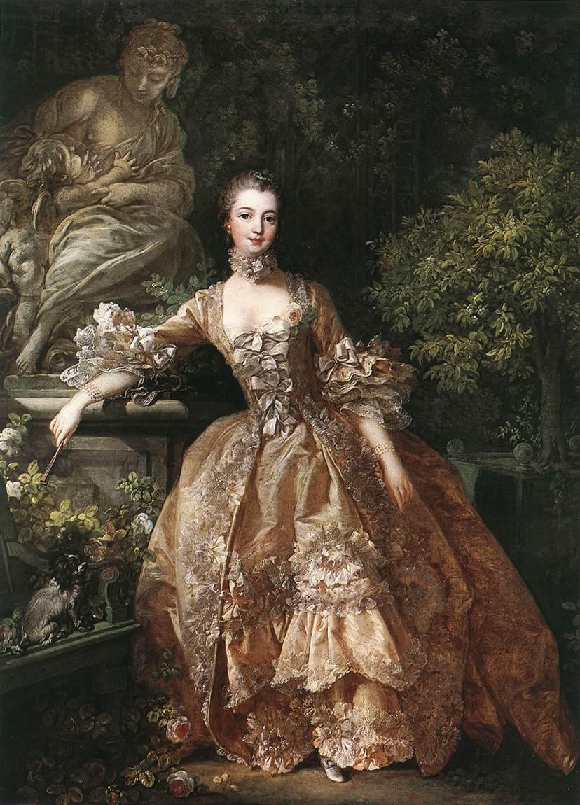 Podstawowe typy ubiorów kobiecych w XVIII-wiecznej Francji