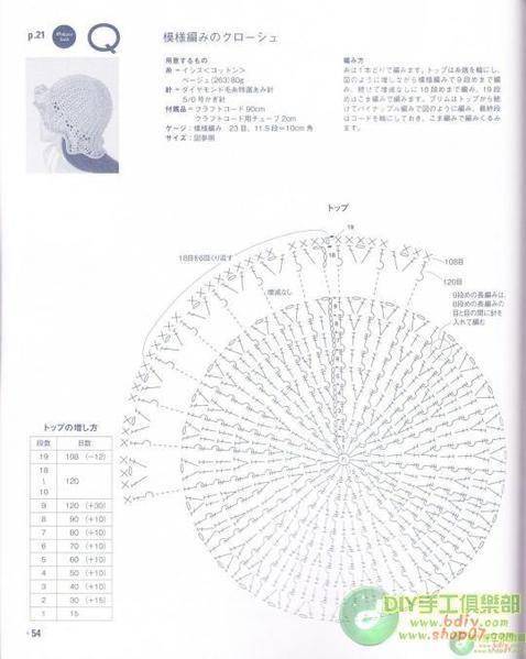 gráfico chapéu infantil