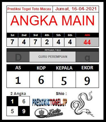 Prediksi Angka Main Togel Toto Macau Jumat 16 April 2021