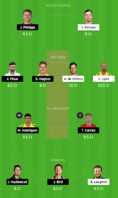 SIX vs HEA dream 11 team | HEA vs SIX