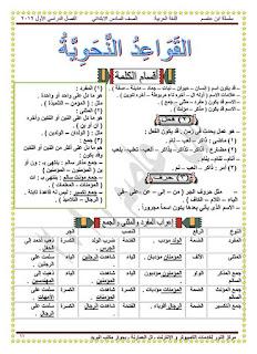 مذكرة ابن عاصم في اللغة العربية للصف السادس الابتدائي الترم الاول
