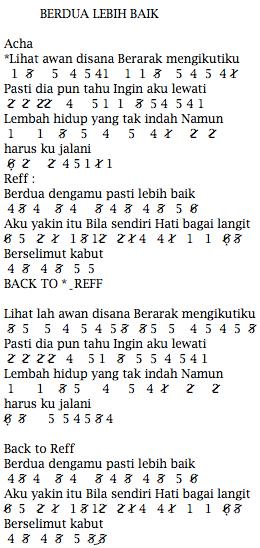 Not Angka Pianika Lagu Acha Septriasa Berdua Lebih Baik