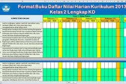Format Buku Daftar Nilai Harian Kurikulum 2013 Kelas 2 Lengkap KD